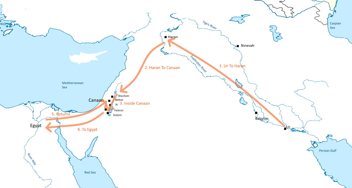 Journey Abraham made on map of middle east with annotations